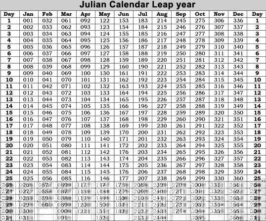 The Julian Calendar Calendarworld